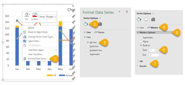 Excel Chart - ActvsBudvsTgtvsLY 7