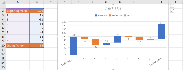 Excel Tips - WaterFall2