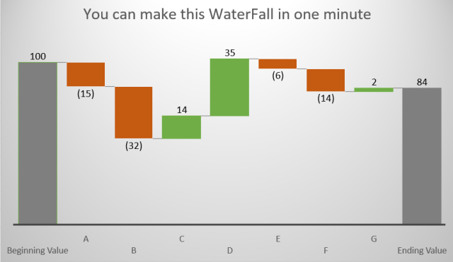 Excel Tips - WaterFall4