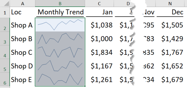 Excel tip - Incell chart with Sparklines5.png