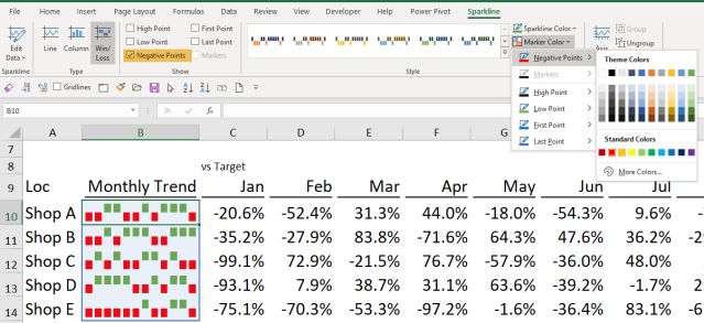 Excel tip - Incell chart with Sparklines9