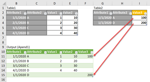 Excel Tip - Power Query Full Outer Join Revisit 6