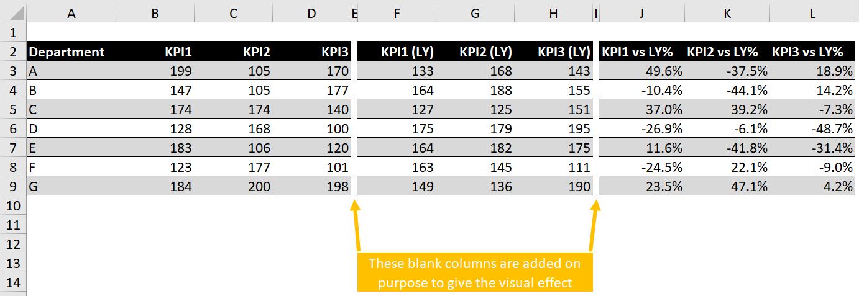 Power BI Trick - Insert Blank Column