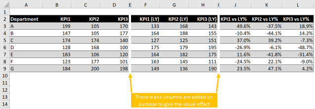 Power BI Trick - Insert Blank Column